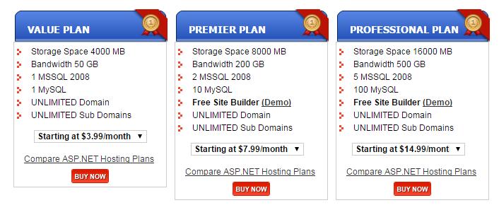 WebHostForASP.NET-ASP.NET-Pricing